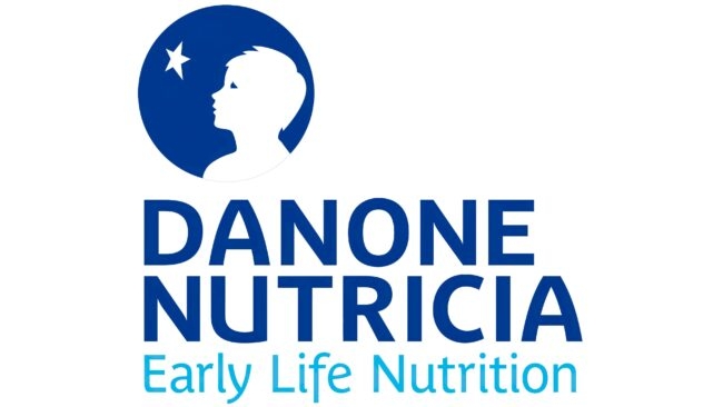 Danone Logotipo 2010-2017