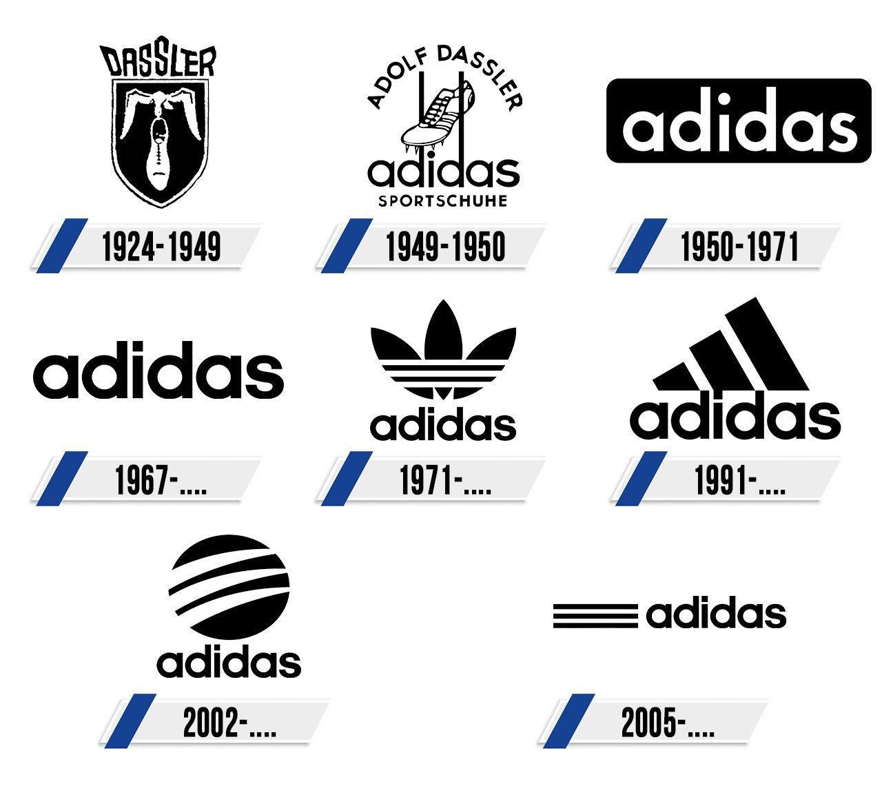 contraste colgar enlace  Adidas Logo | LOGOS de MARCAS