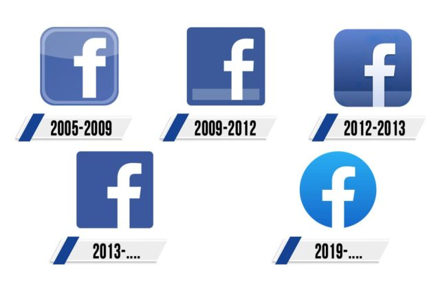 Facebook Icon Historia