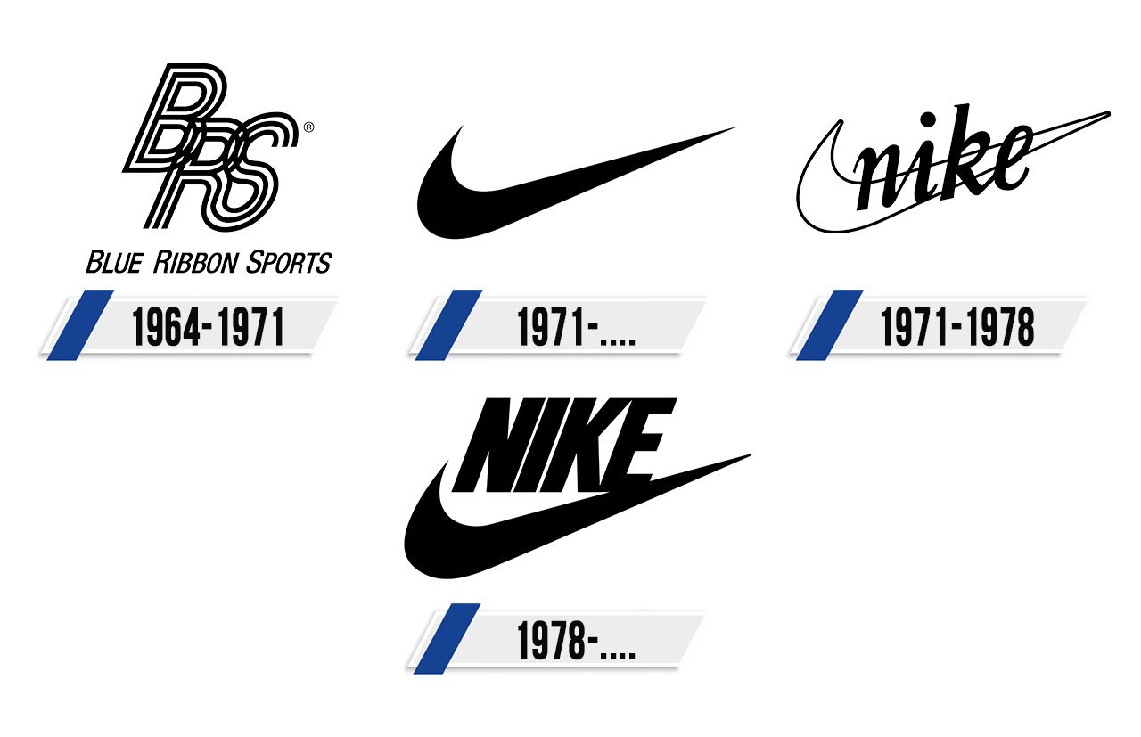 salvar Egomanía Edredón  Nike Logo | LOGOS de MARCAS