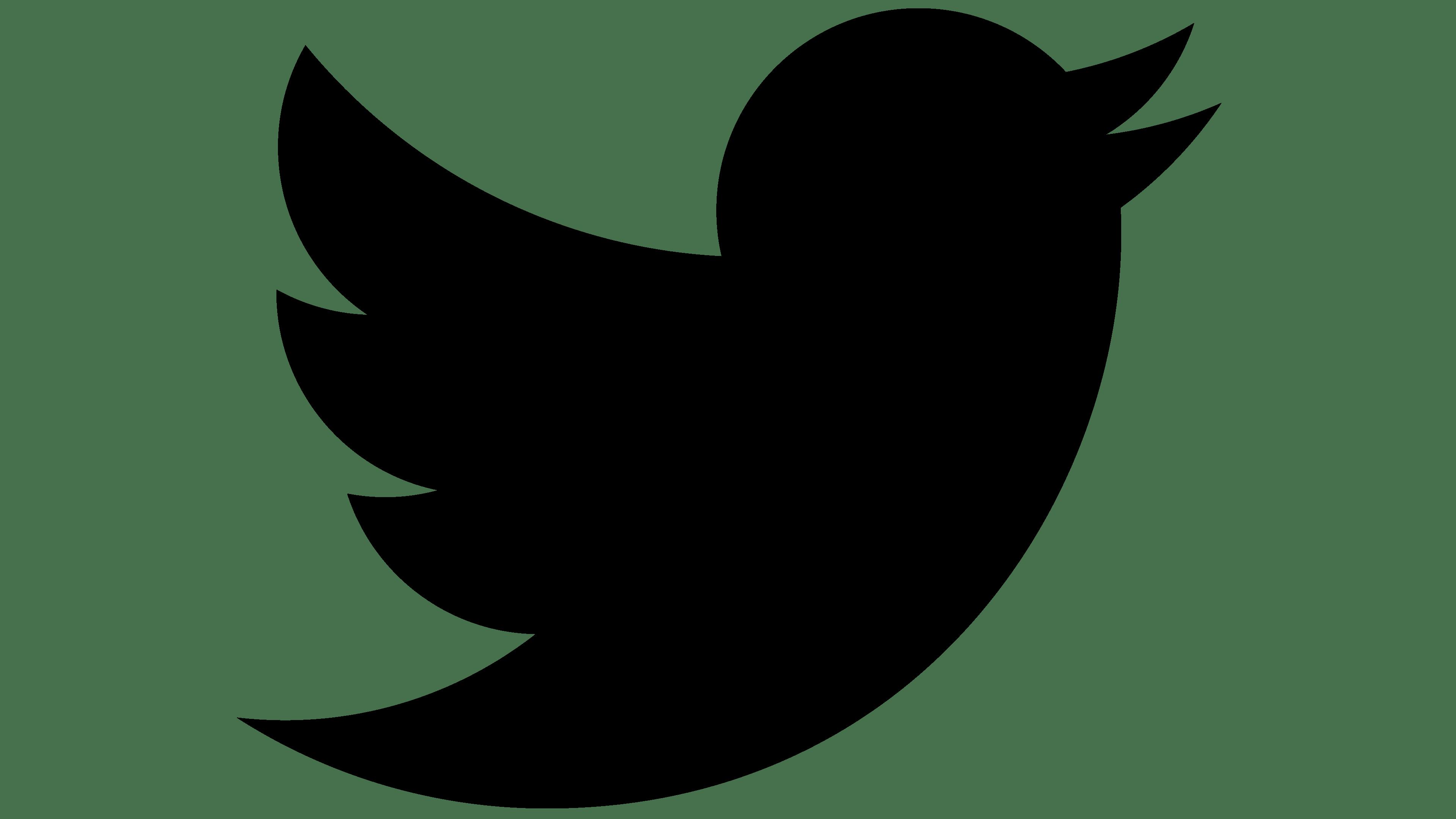Twitter Logo | LOGOS de MARCAS