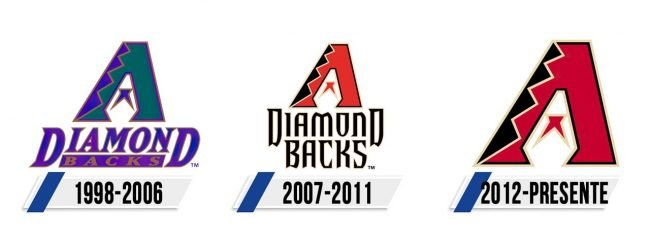 Arizona Diamondbacks Logo Historia
