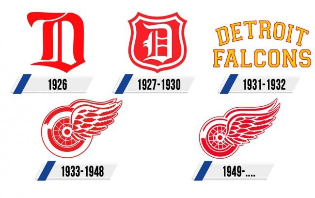 Detroit Red Wings Logo Historia