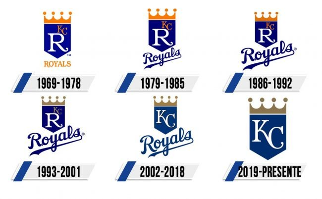 Kansas City Royals Logo Historia