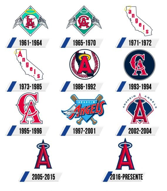 Los Angeles Angels Logo Historia