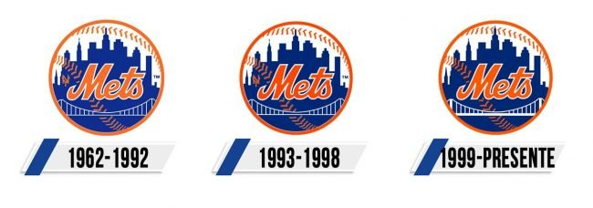 New York Mets Logo Historia
