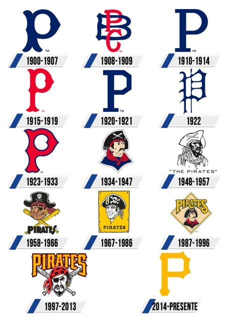 Pittsburgh Pirates Logo Historia