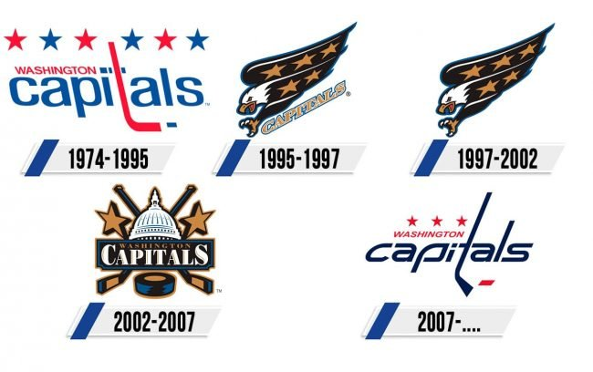 Washington Capitals Logo Historia