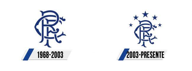 Rangers Logo Para camisetas Historia