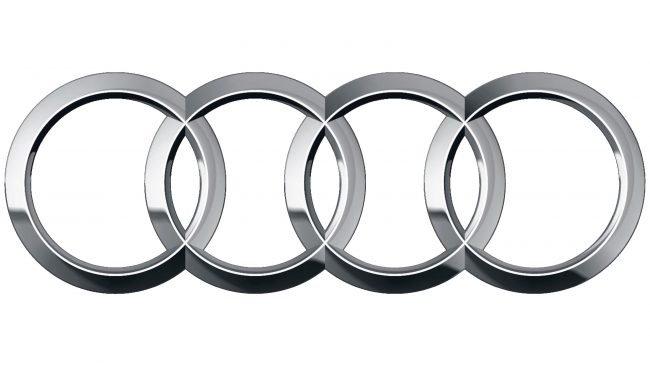 Audi (1909-Presente)