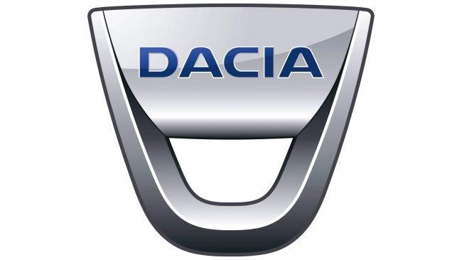 Dacia (1966-Presente)