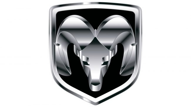 RAM (2010-Presente)