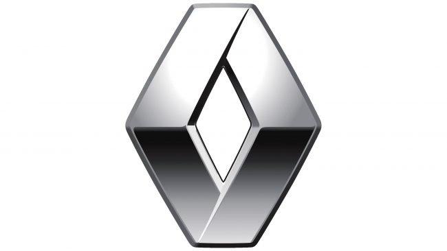 Renault (2009-Presente)