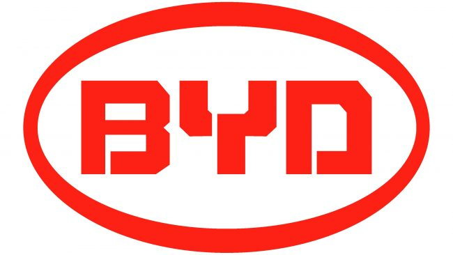 BYD (1995-Presente)