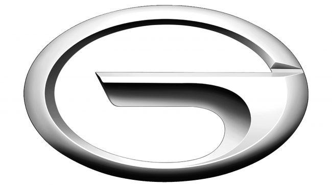 GAC Group (1955-Presente)