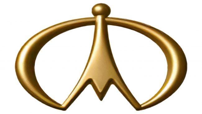 ICML Logo (2003-Presente)