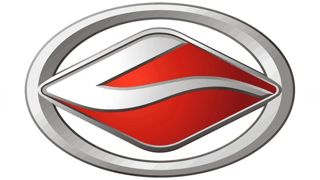 Landwind (2002-Presente)