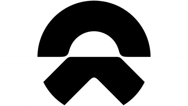 NIO (2014-Presente)