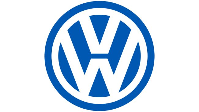 Volkswagen Logotipo 1995-2000