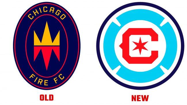 Chicago Fire FC Antiguo y Nuevo Logotipo (historia)