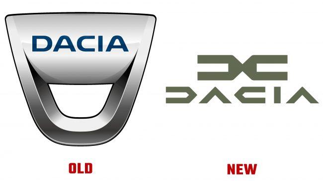 Dacia Viejo y Nuevo logotipo (historia)
