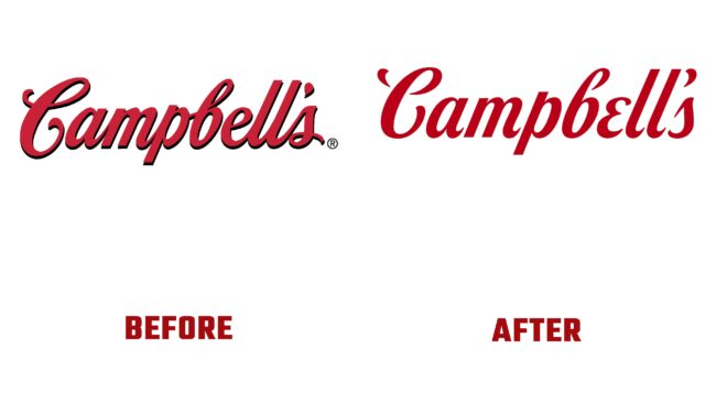 Campbells Antes y Después del Logotipo (historia)