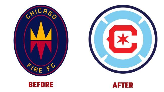 Chicago Fire Antes y Después del Logotipo