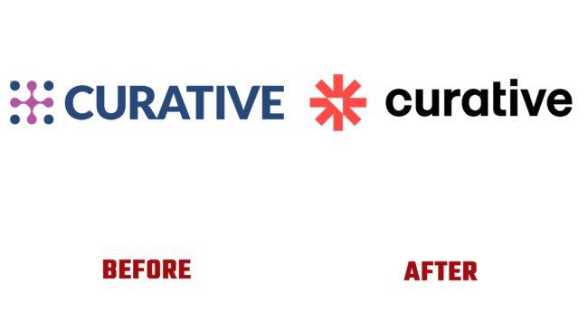 Curative Antes y Después del Logotipo (historia)