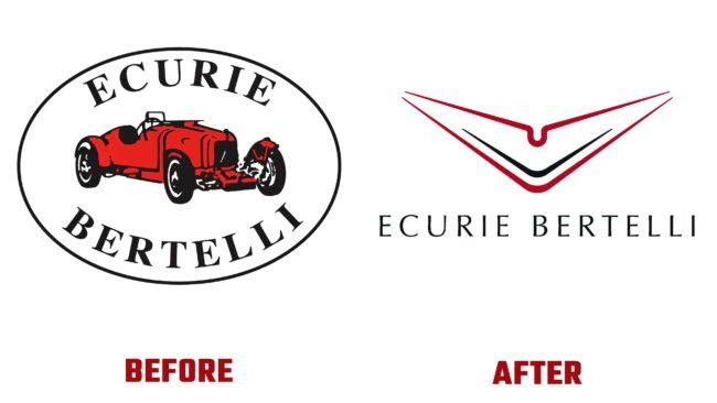 Ecurie Bertelli Antes y Después del Logotipo (historia)