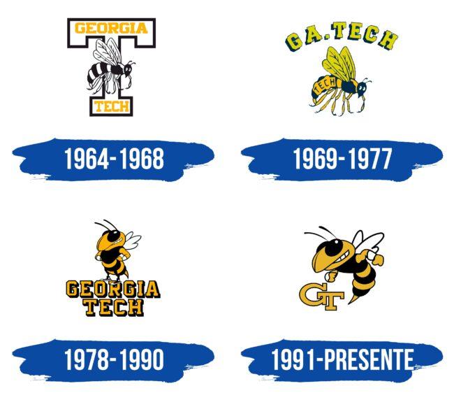 Georgia Tech Yellow Jackets Logo Historia