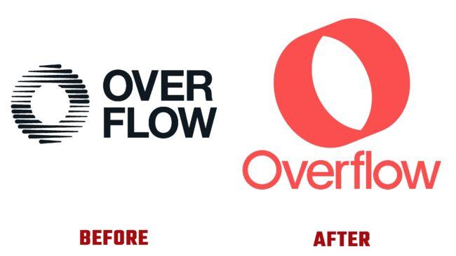 Overflow Antes y Después del Logotipo (historia)