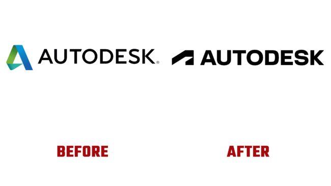 Autodesk Antes y Después del Logotipo (historia)