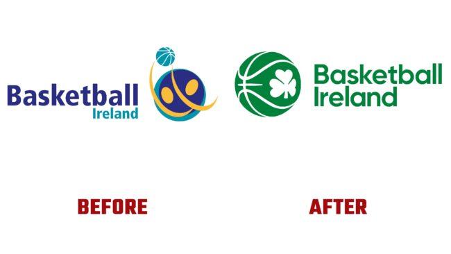 Basketball Ireland Antes y Despues del Logotipo (historia)