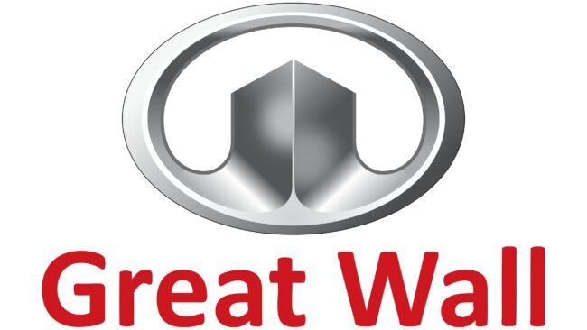 Great Wall Logotipo 1990-presente