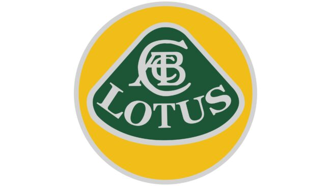 Lotus Logotipo 1989-2010