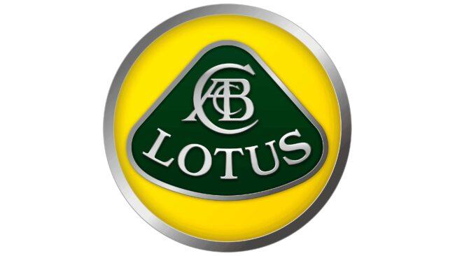 Lotus Logotipo 2010-2019