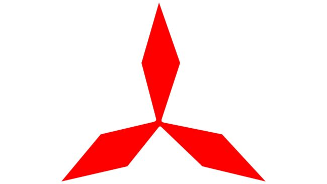 Mitsubishi Logotipo 1875-1914