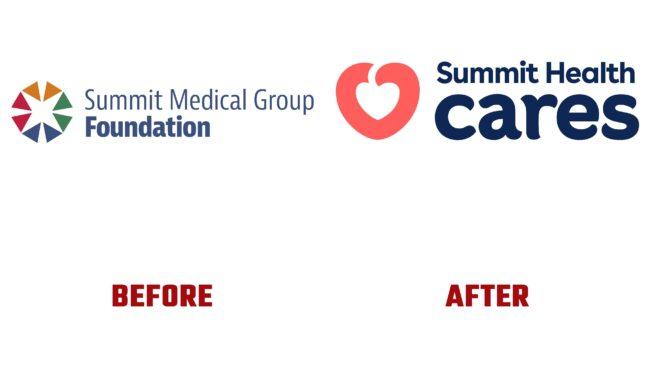Summit Health Cares Antes y Despues del Logotipo (historia)