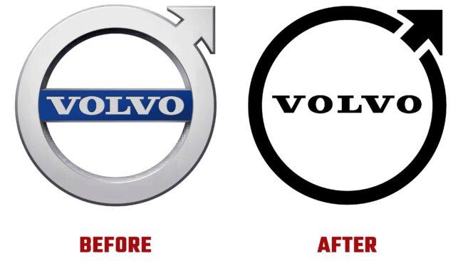 Volvo Antes y Después del Logotipo (historia)