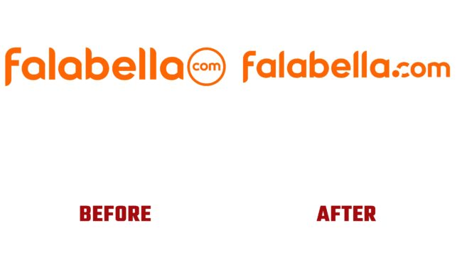 Falabella Antes y Después del Logotipo (historia)